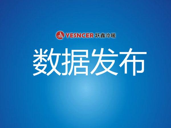数据发布:一季度中国家用空调零售量上涨65.2%