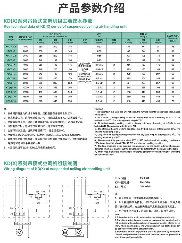 吊顶式空调机组产品参数