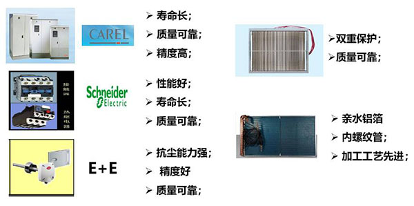 屋顶机产品配件