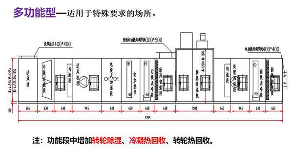 多功能型组合式空气处理机组