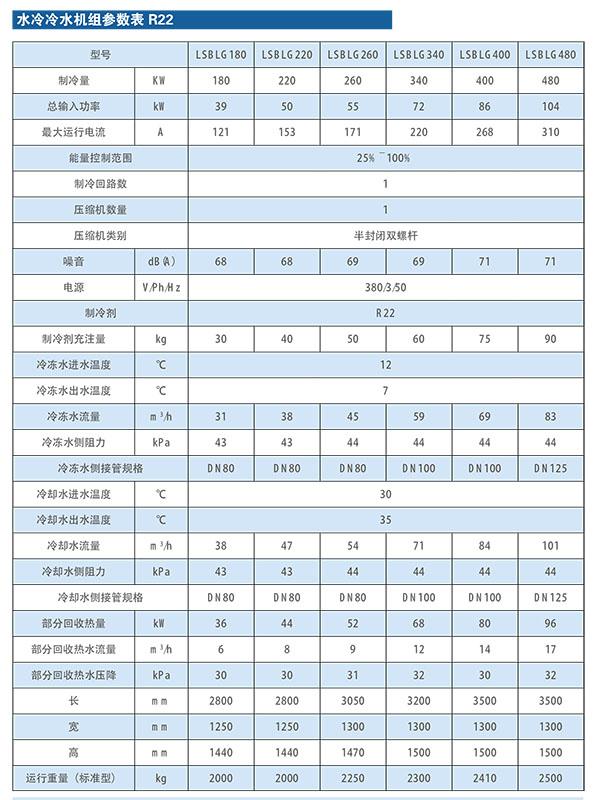 水冷冷水机组参数表